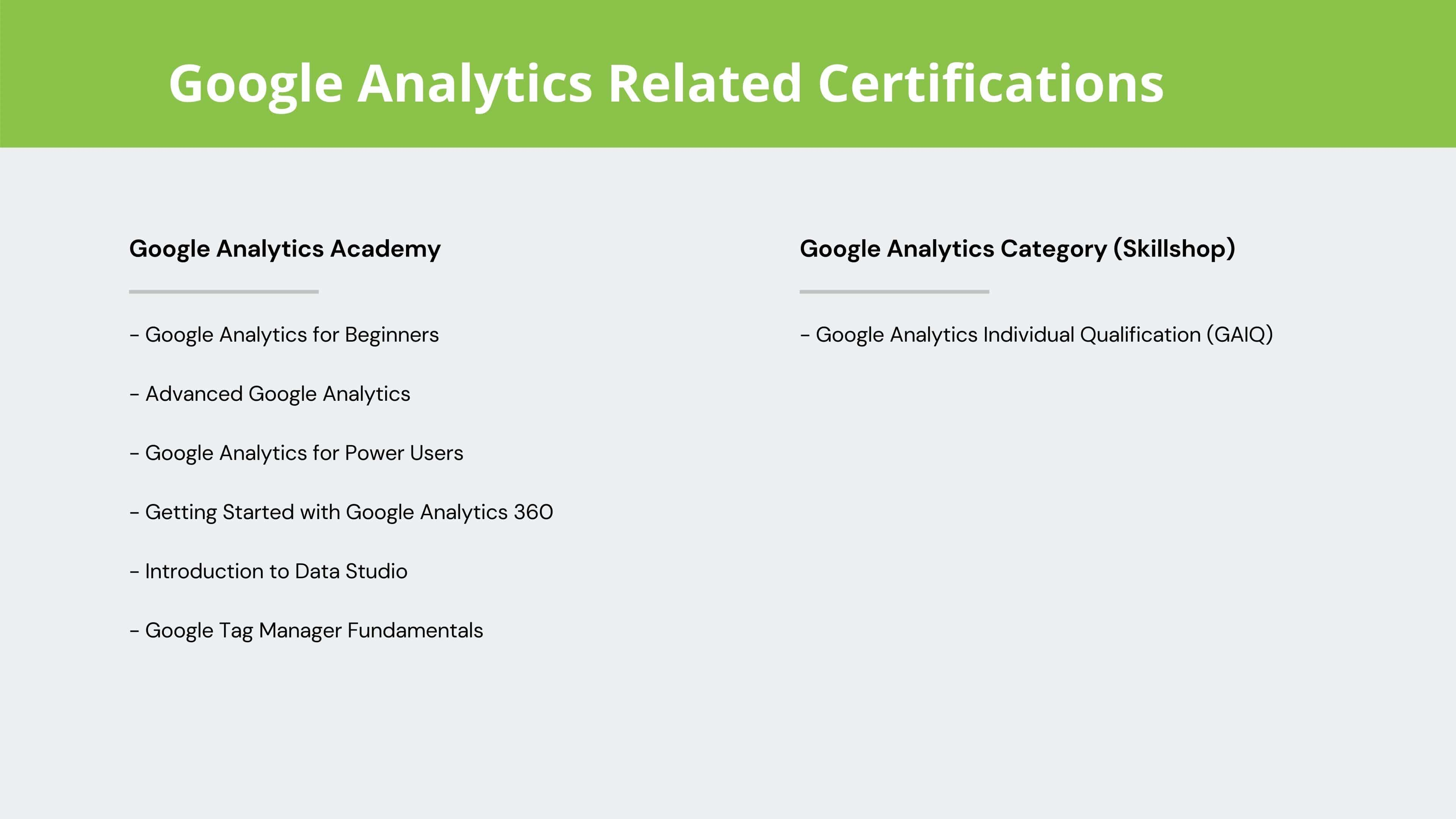 Table of Google Analytics Related Certifications